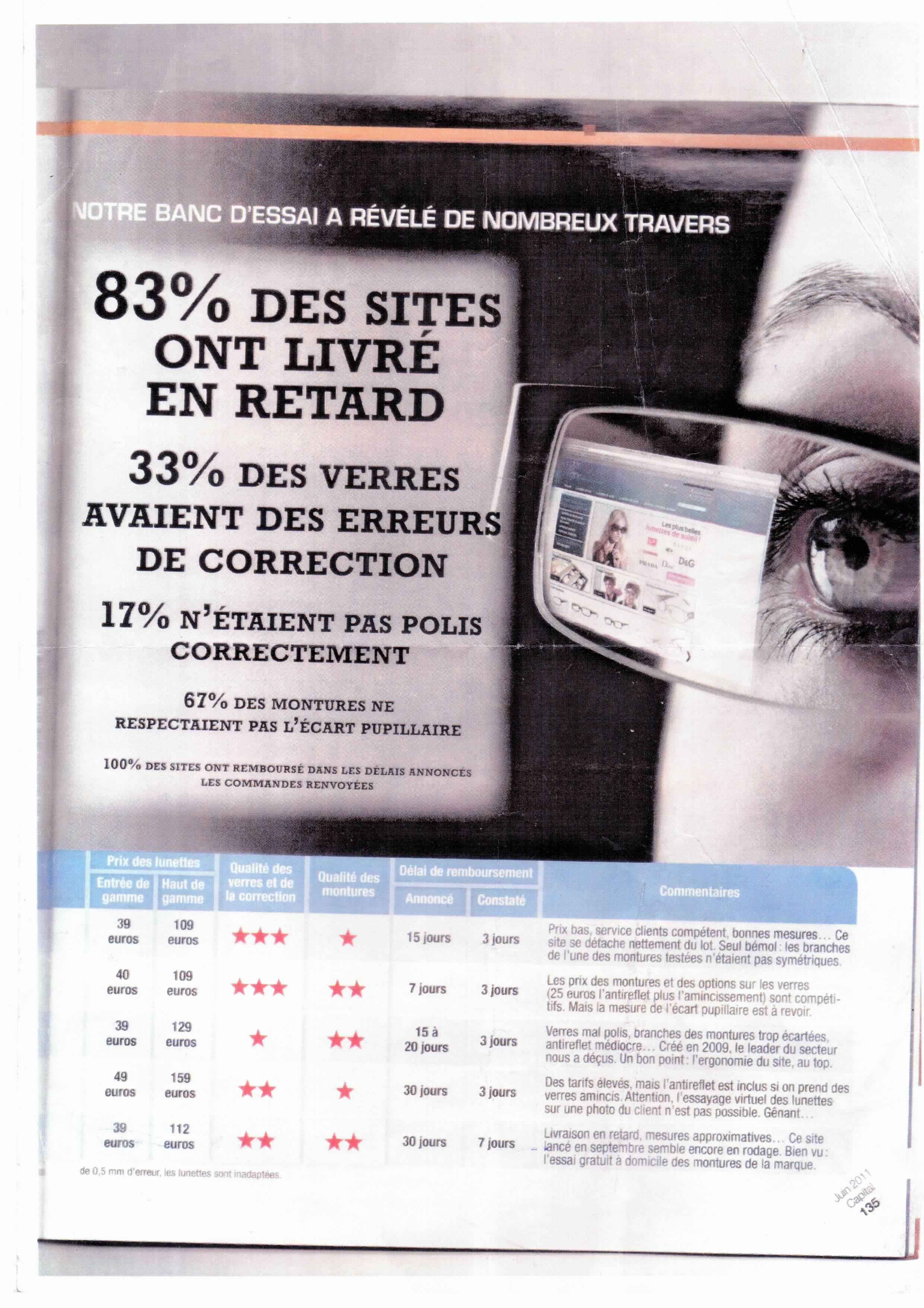 Opticiens sur internet